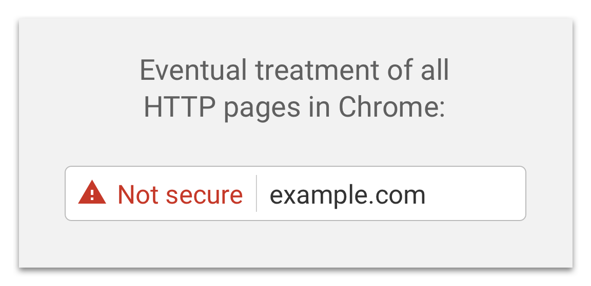 Does Your Website Need SSL? | Make your site secure with HTTPS